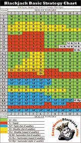 basic strategy card